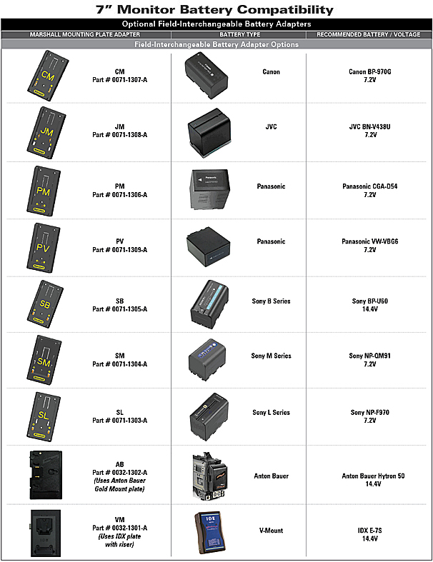 Battery Compatibility Chart