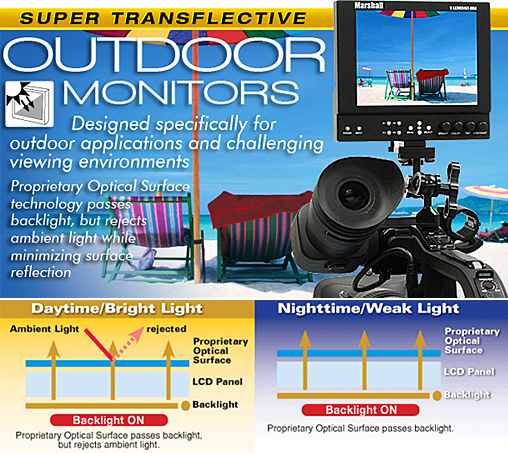 Outdoor Monitor Optical Surface technology